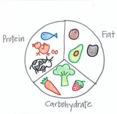 3 nutrients
